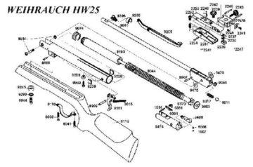 Weihrauch HW25 onderdelen