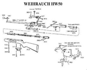 Weihrauch HW50 onderdelen