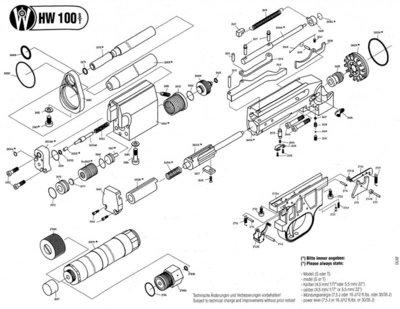 Complete revisiekit HW100
