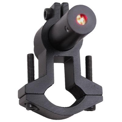 RAM Tactical Red Laser Kit